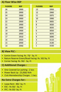 aranay homes price list