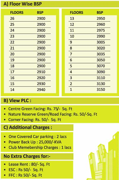 aranya homes noida extension price list aranya homes noida
