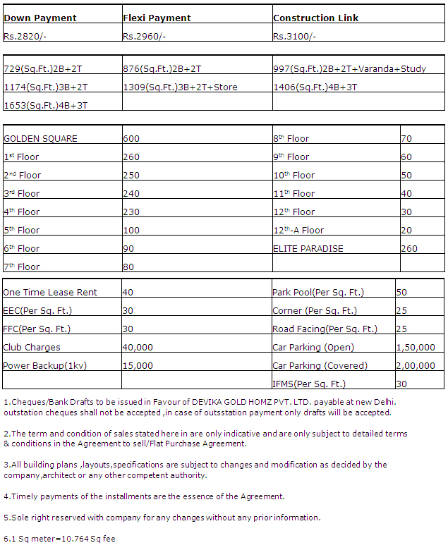 devika gold homz price list