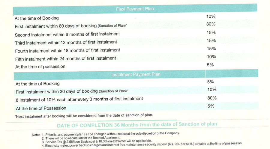 gaur city 2 payment plan