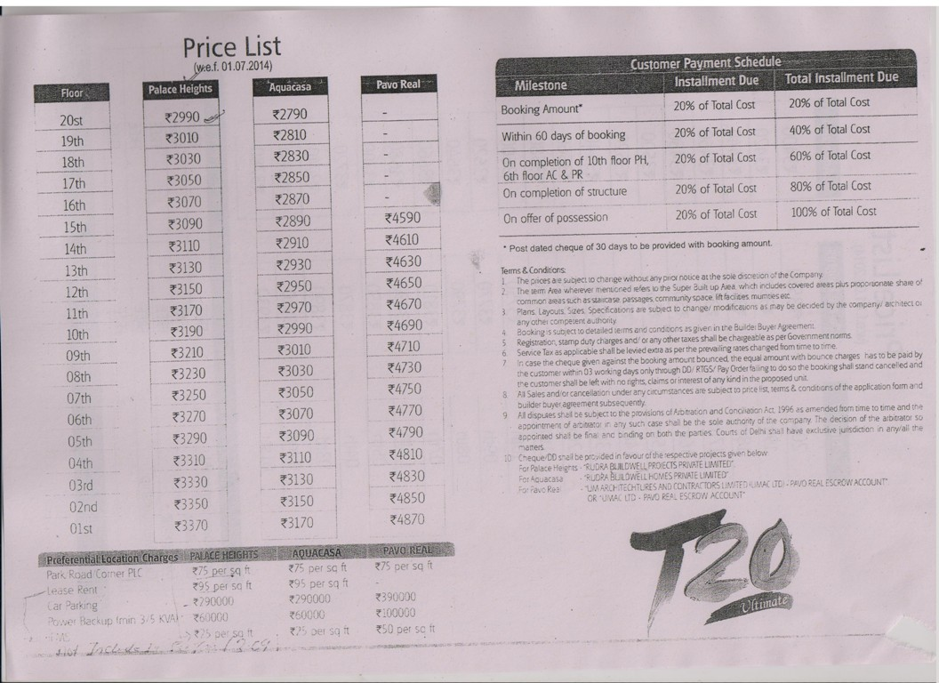 rudra aqua casa price list