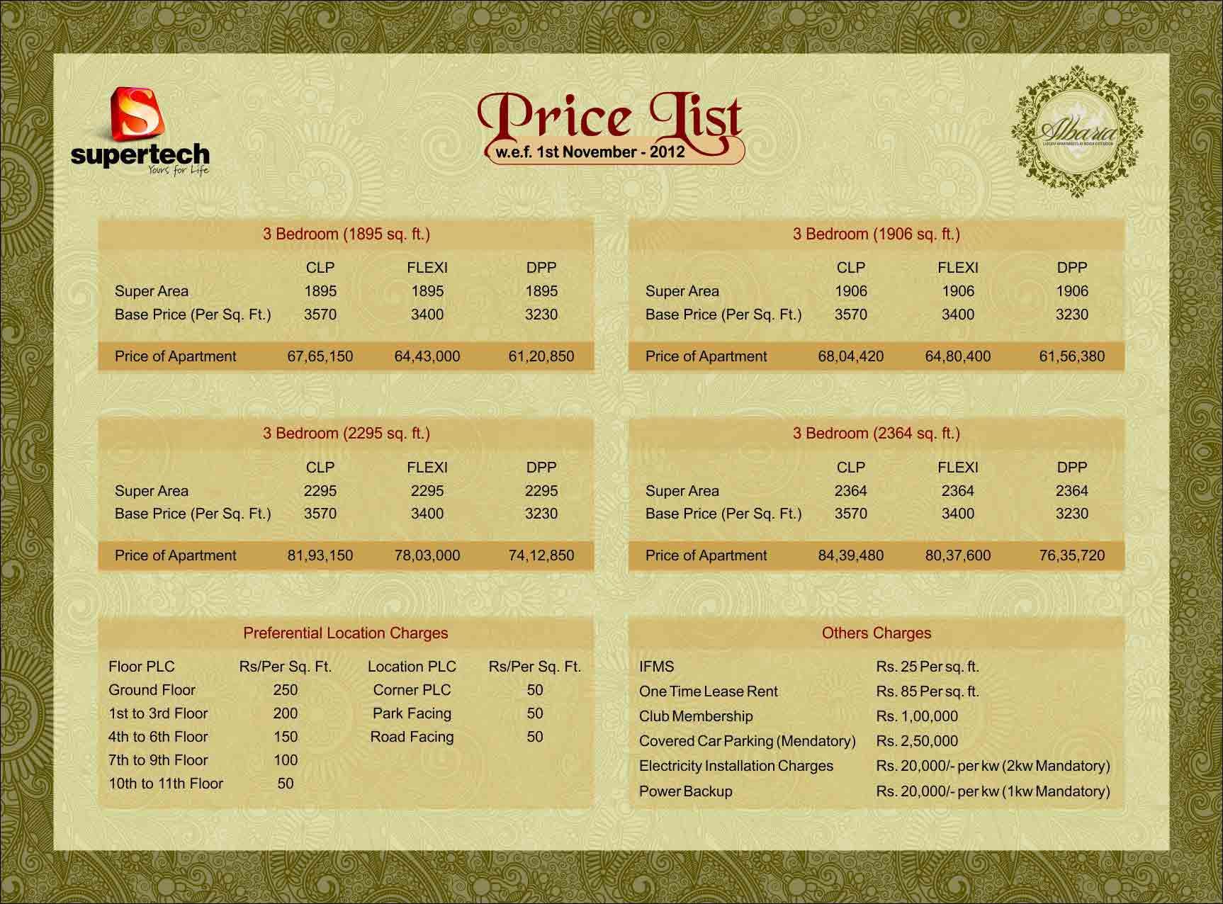 supertech albaria price list. supertech albaria noida extension   supertech albaria price