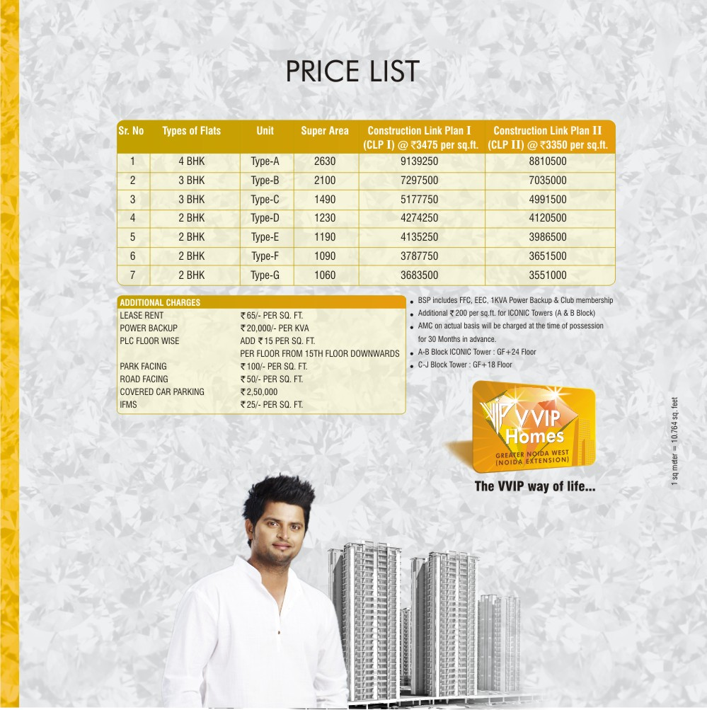 vvip homes price list