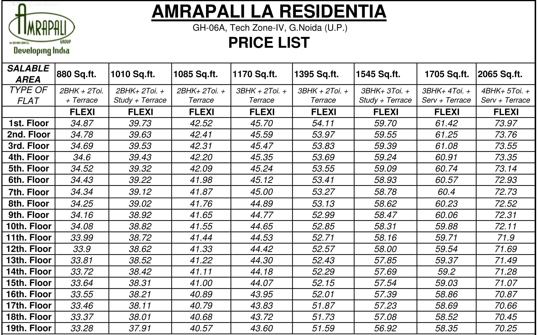 9958369126 Amrapali La Residentia Price List Amrapali
