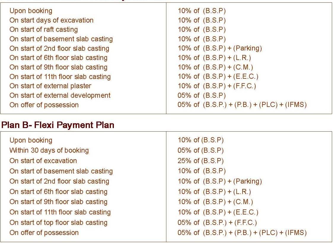 Sikka Karnam Payment Plan