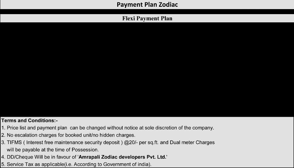 amrapali zodiac payment plan