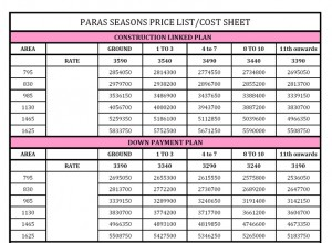 paras seasons price list