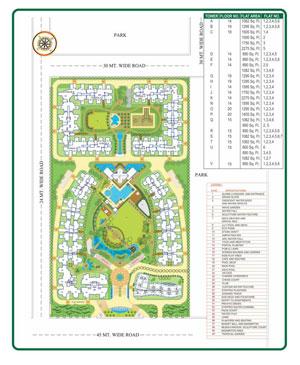 supertech ecociti site plan