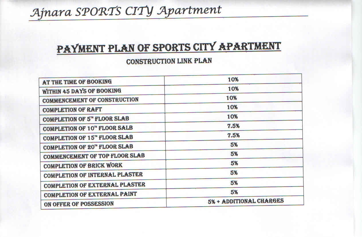 ajnara sports city payment plan