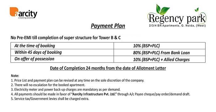 aarcity regency park payment plan