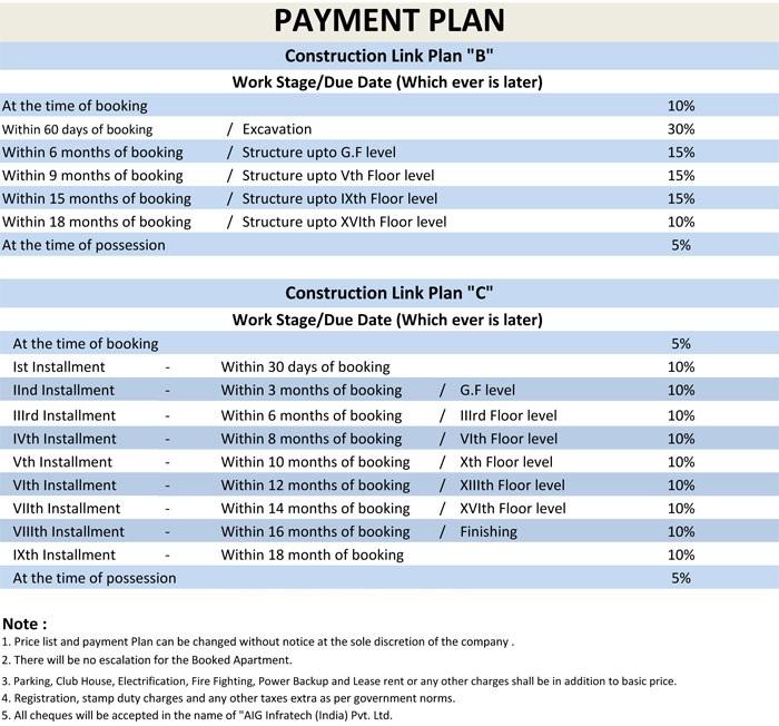 age park avenue payment plan