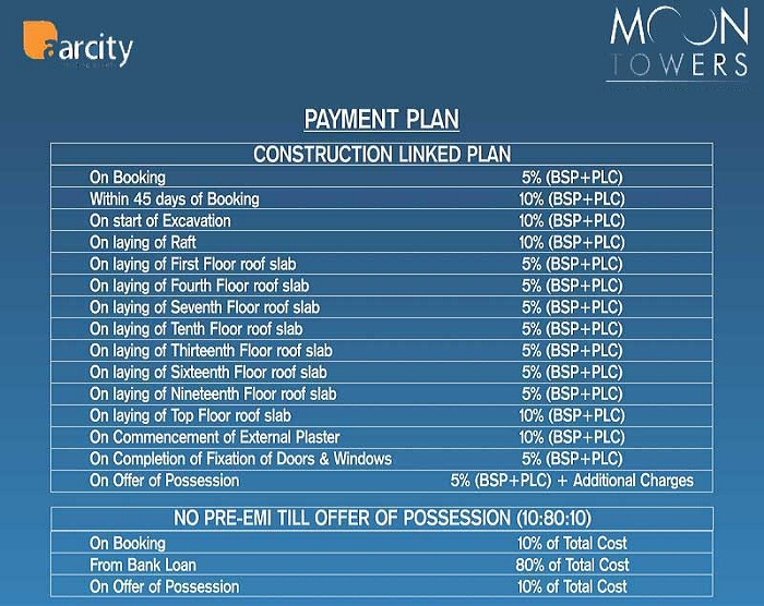 aarcity moon towers payment plan