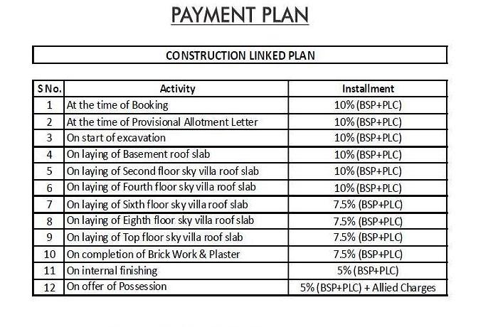 aarcity sky villa payment plan