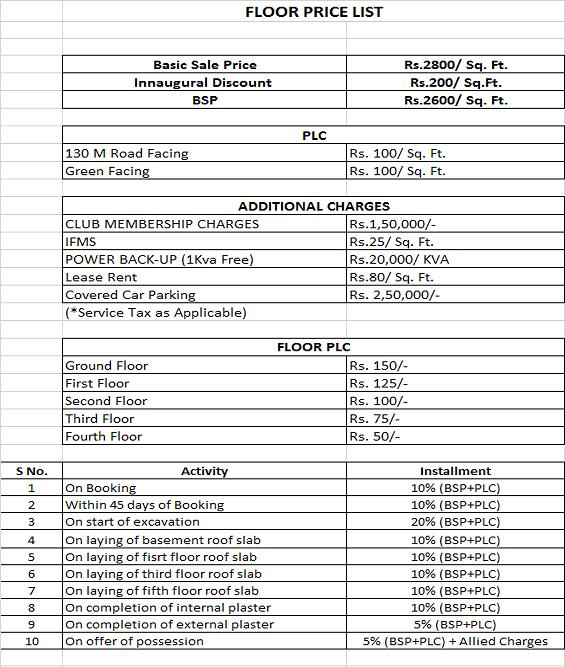 aarcity sky villa price list