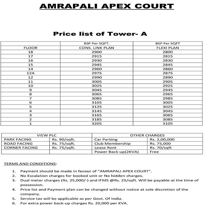 amrapali apex court price list