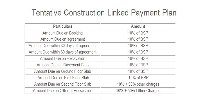 amrapali the hemisphere payment plan
