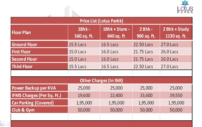lotus park greens price list