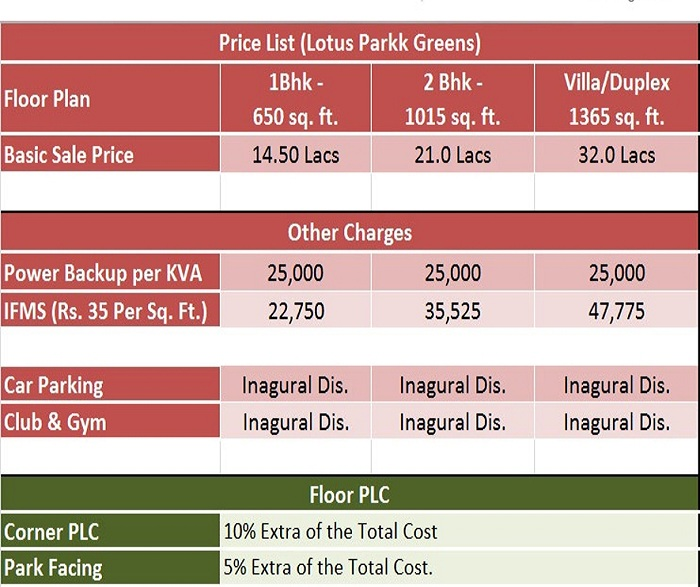 lotus villas price list