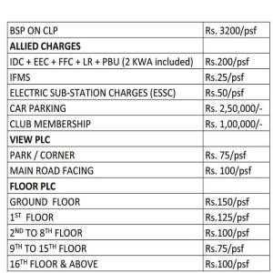 solitairian city price list
